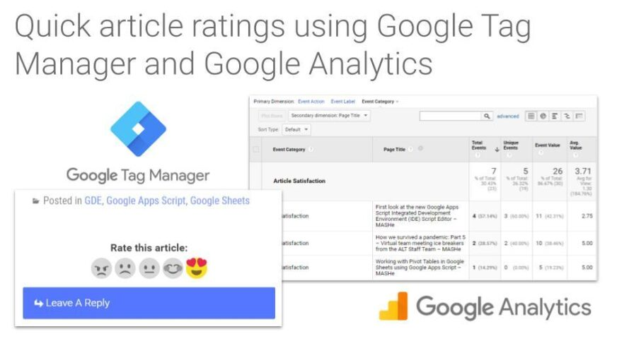 Quick article ratings using Google Tag Manager and Google Analytics